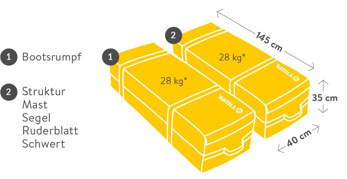 Taschemasse Gewicht Tiwal 3